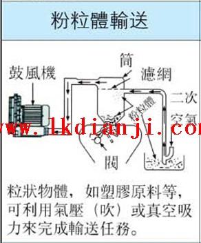 自动吸料机电路图