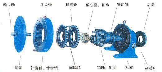 台湾减速机的工作原理